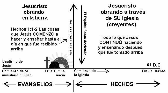 """Historia de la Biblia (P.7) – Bienvenido a """"El Teologillo"""""""