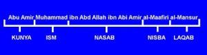 Nombre Islam