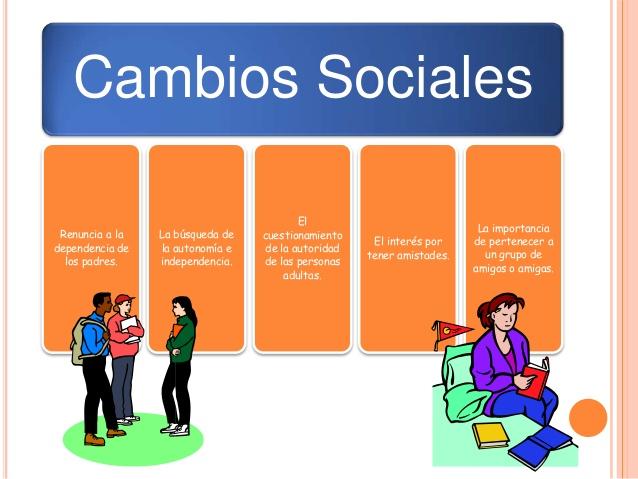relaciones-sociales-en-la-adolescencia-4-638